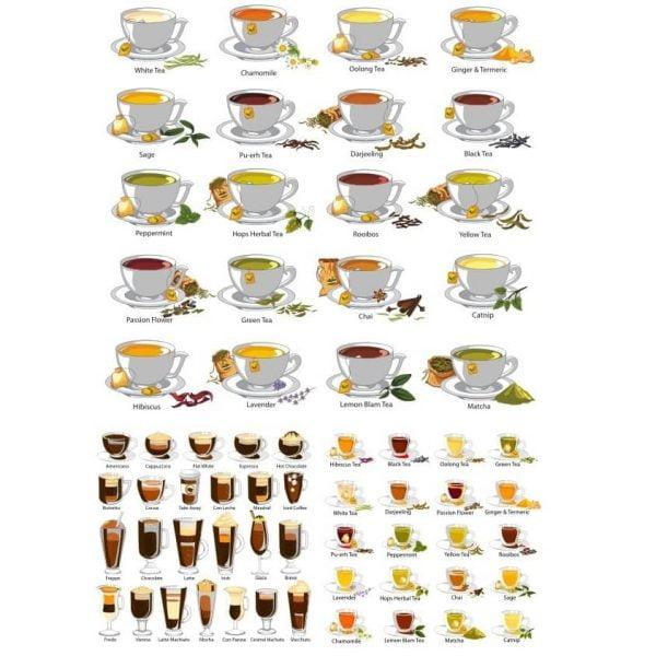 Набор рисунков чая и кофе
